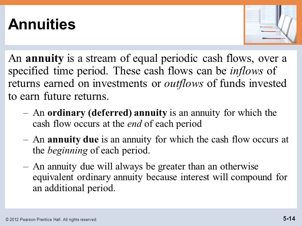 © 2012 Pearson Prentice Hall. All rights reserved. 5-14 Annuities An annuity is a stream of equal periodic cash flows, over a specified time period. T