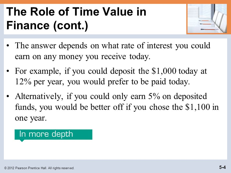 © 2012 Pearson Prentice Hall. All rights reserved. 5-4 The Role of Time Value in Finance (cont.) The answer depends on what rate of interest you could