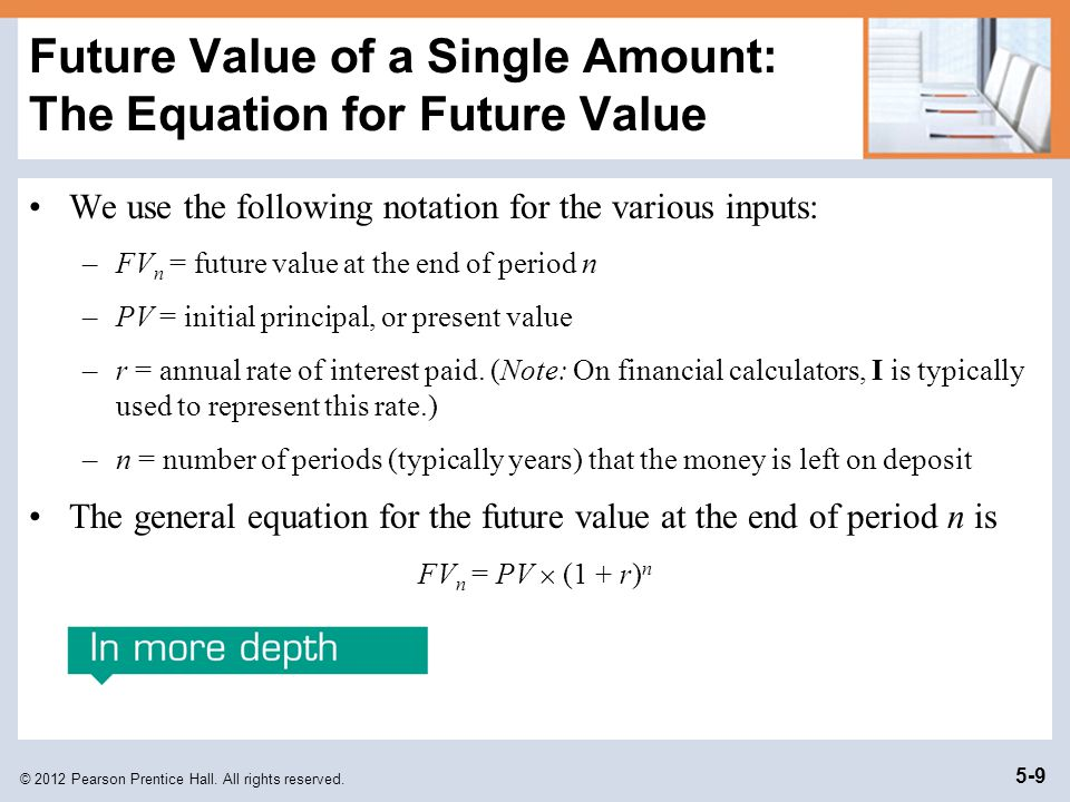 © 2012 Pearson Prentice Hall. All rights reserved. 5-9 Future Value of a Single Amount: The Equation for Future Value We use the following notation fo