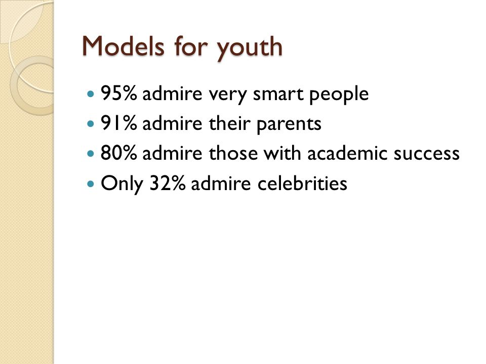Models for youth 95% admire very smart people 91% admire their parents 80% admire those with academic success Only 32% admire celebrities