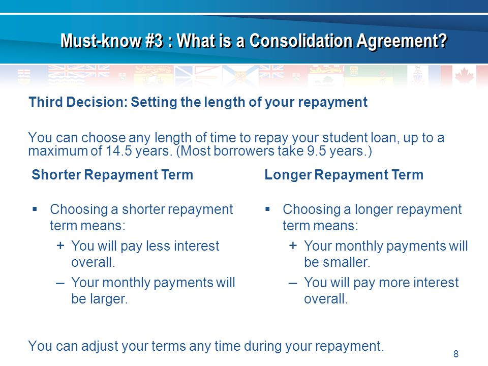 8 Third Decision: Setting the length of your repayment You can choose any length of time to repay your student loan, up to a maximum of 14.5 years. (M