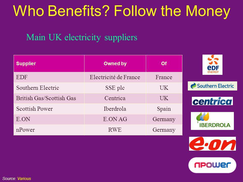 Who Benefits.
