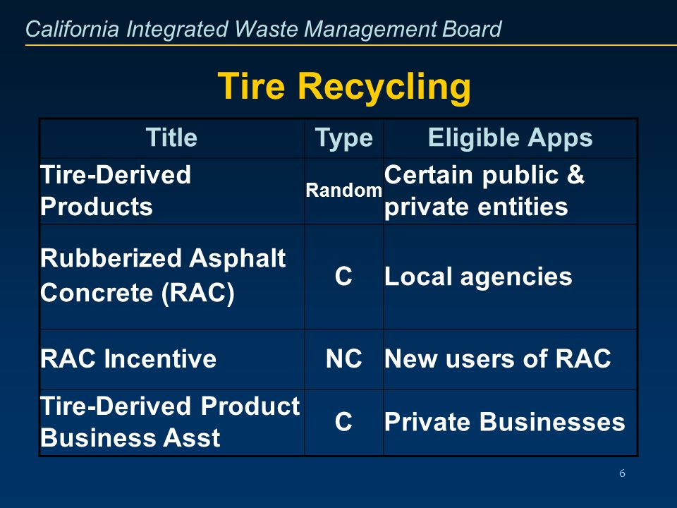 California Integrated Waste Management Board 6 Tire Recycling TitleTypeEligible Apps Tire-Derived Products Random Certain public & private entities Ru