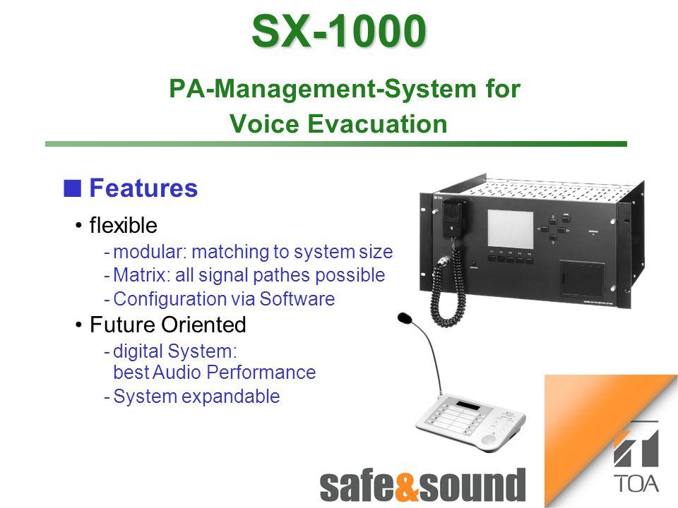 Bild Aufzug Money Automaton: no photo because of security reasons! 12 34 Time-lapse Recorder VS-900 Money Automat SX-1000 SX-1000 PA-Management-System