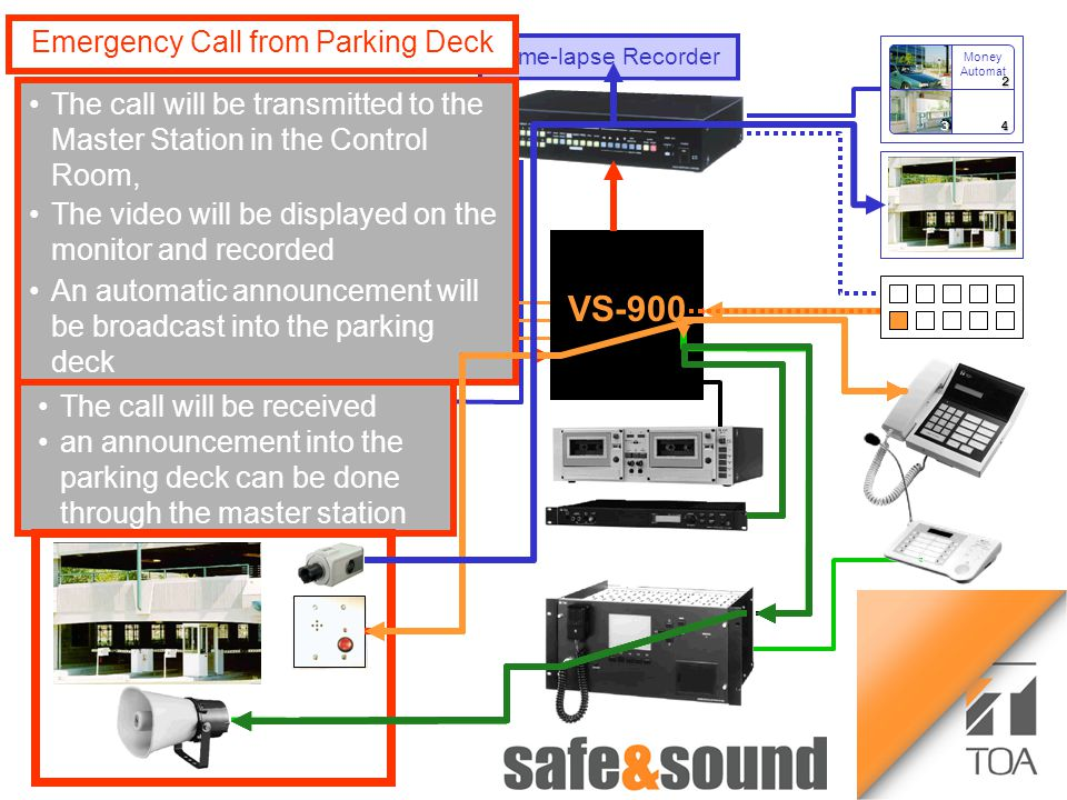 Bild Aufzug Money Automaton: no photo because of security reasons! 12 34 Time-lapse Recorder VS-900 Money Automat Emergency Call from Parking Deck A p