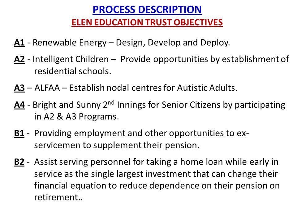 PROCESS DESCRIPTION ELEN EDUCATION TRUST OBJECTIVES A1 - Renewable Energy – Design, Develop and Deploy.