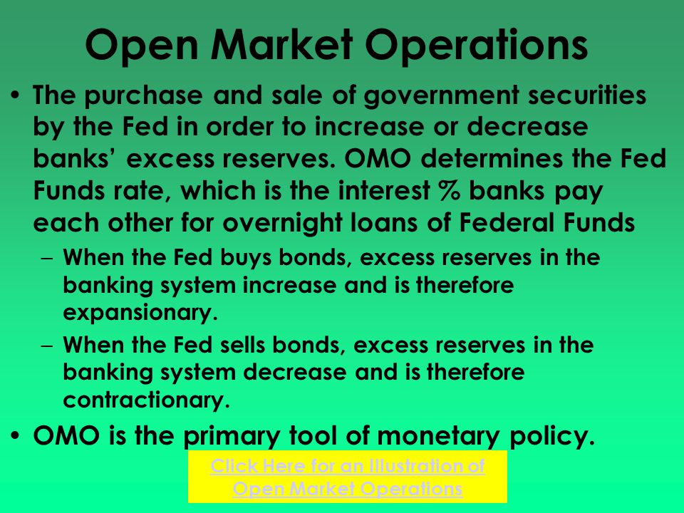 Open Market Operations The purchase and sale of government securities by the Fed in order to increase or decrease banks excess reserves.