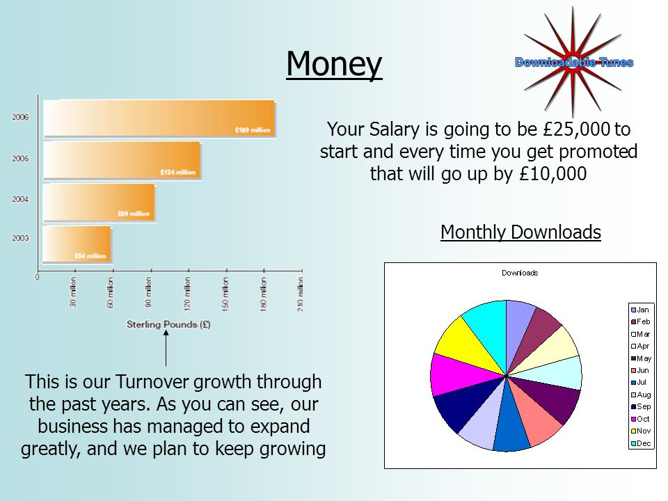 Money This is our Turnover growth through the past years.