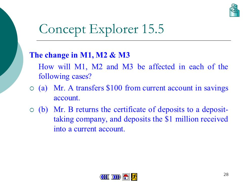 27 When deposit is deducted from Kyles bank account, M2 decreases. When it is transferred to the companys bank account, M2 increases by the same amoun