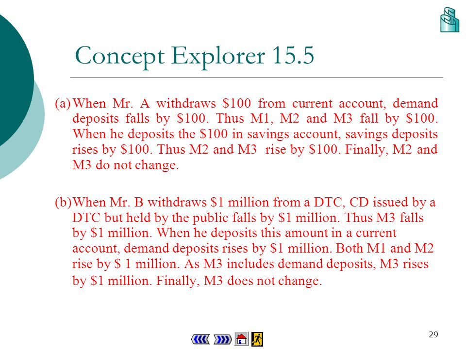 28 Concept Explorer 15.5 The change in M1, M2 & M3 How will M1, M2 and M3 be affected in each of the following cases? (a)Mr. A transfers $100 from cur