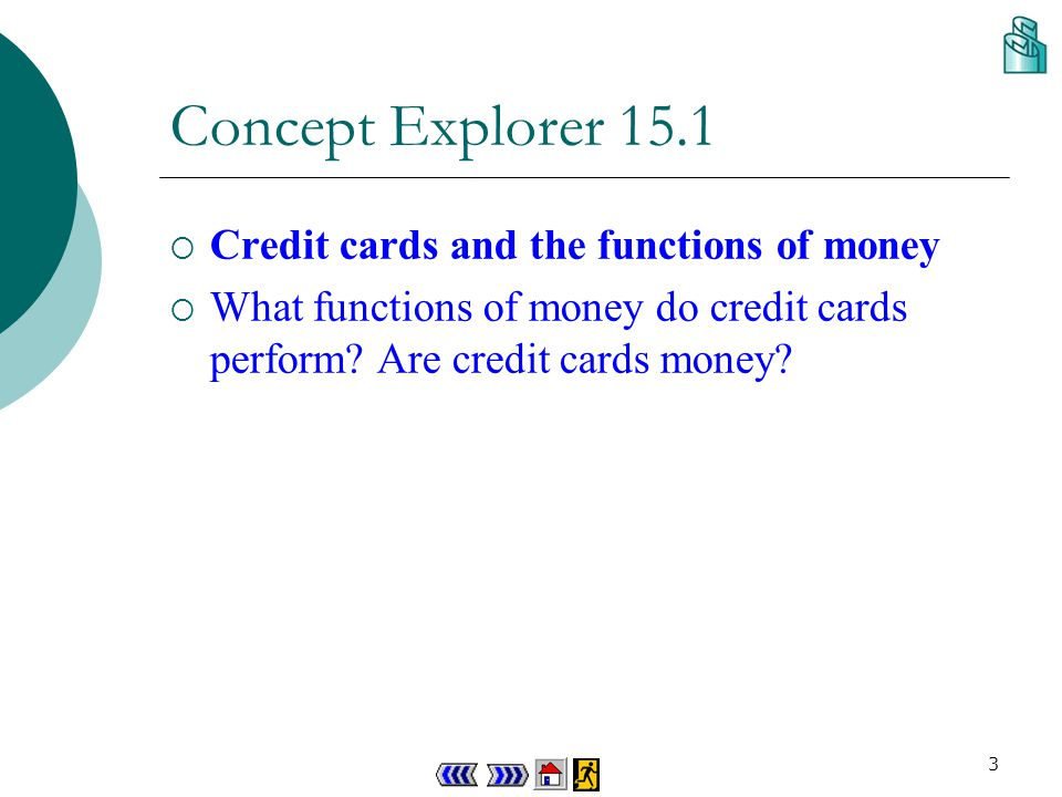 Chapter 15 : main menu 15.1 The problems of barter and how they are solved by money Concept Explorer 15.1 Theory in Life 15.1 15.2The functions of money 15.3Properties of moneyProgress Checkpoint 1 15.4Different forms of money Theory in Life 15.2 Theory in Life 15.3 Progress Checkpoint 2 15.5 The Hong Kong Three-tier System Concept Explorer 15.2 Concept Explorer 15.3 Concept Explorer 15.4 Theory in Life 15.4 Concept Explorer 15.5 Progress Checkpoint 3 15.6Definitions of money supply