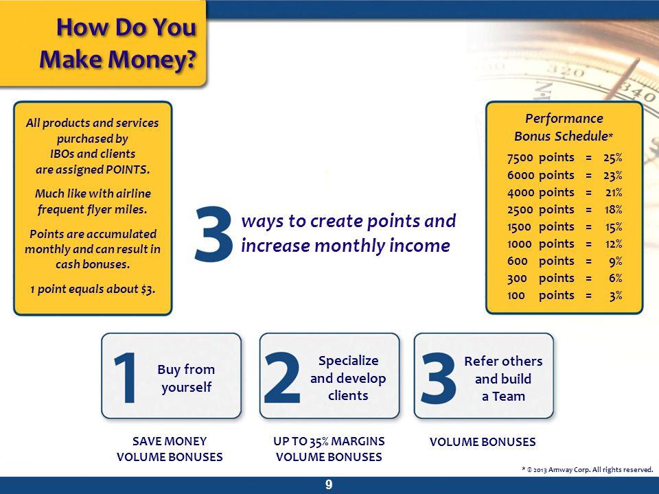 How Do You Make Money.