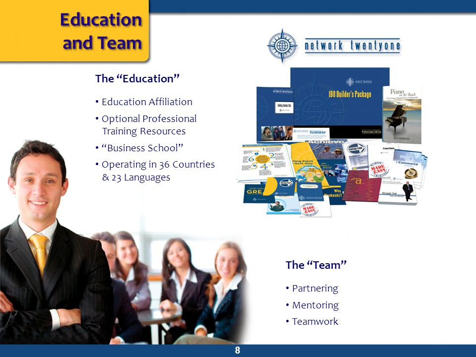Education and Team The Education Education Affiliation Optional Professional Training Resources Business School Operating in 36 Countries & 23 Languag
