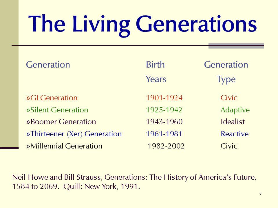 6 The Living Generations GenerationBirth Generation YearsType »GI Generation1901-1924Civic »Silent Generation1925-1942Adaptive »Boomer Generation1943-