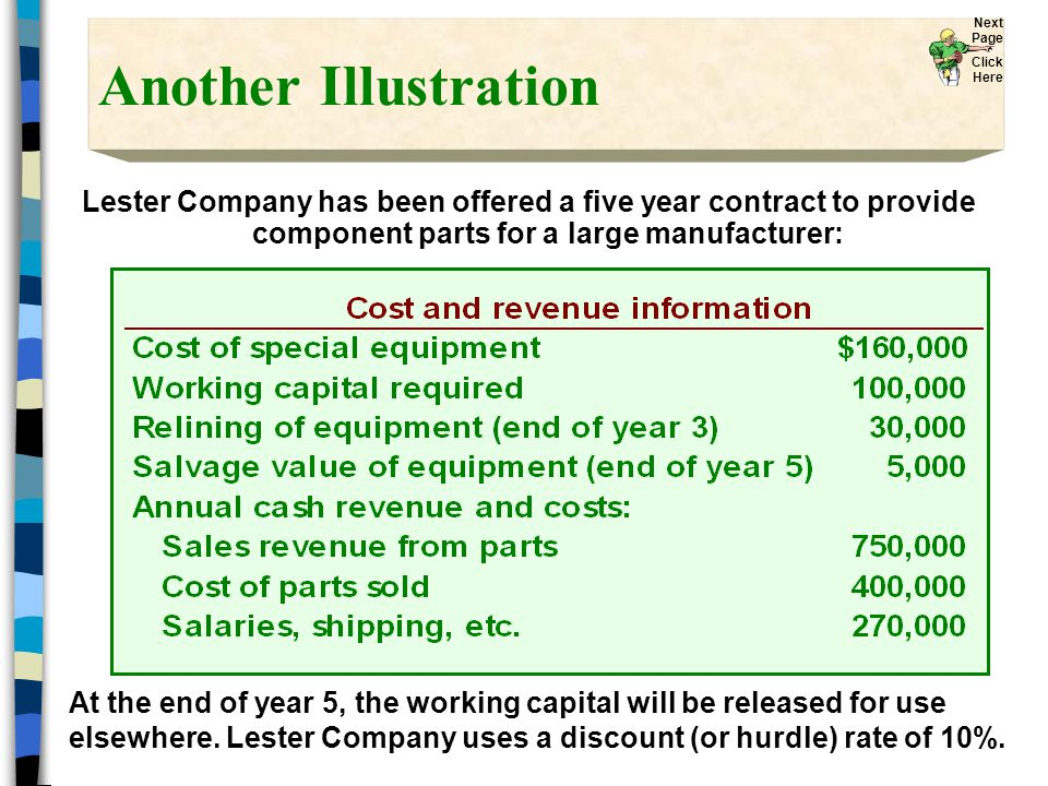 Another Illustration Lester Company has been offered a five year contract to provide component parts for a large manufacturer: At the end of year 5, the working capital will be released for use elsewhere.