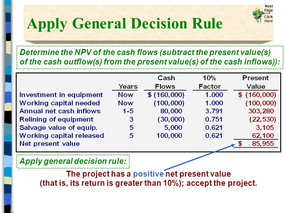 Apply General Decision Rule The project has a positive net present value (that is, its return is greater than 10%); accept the project.