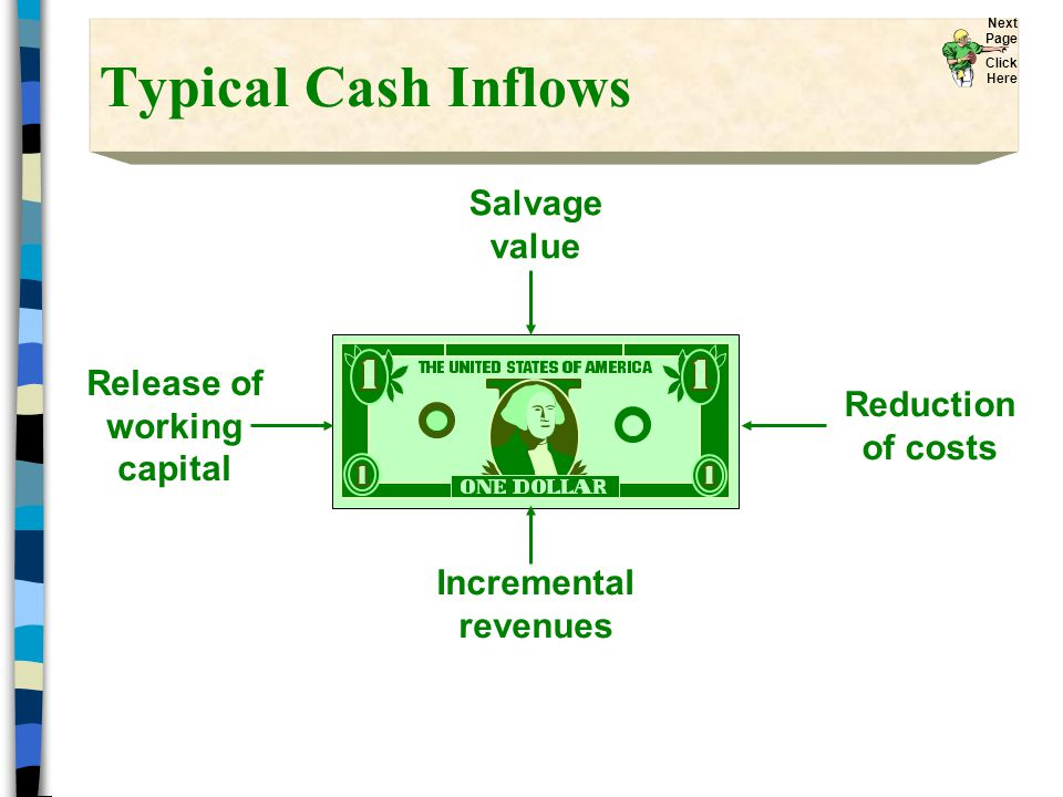 Typical Cash Inflows Reduction of costs Salvage value Incremental revenues Release of working capital Next Page Click Here