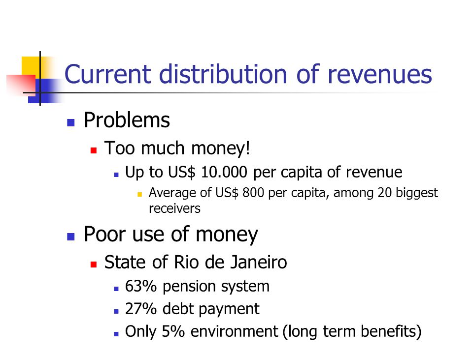 Current distribution of revenues Problems Too much money.
