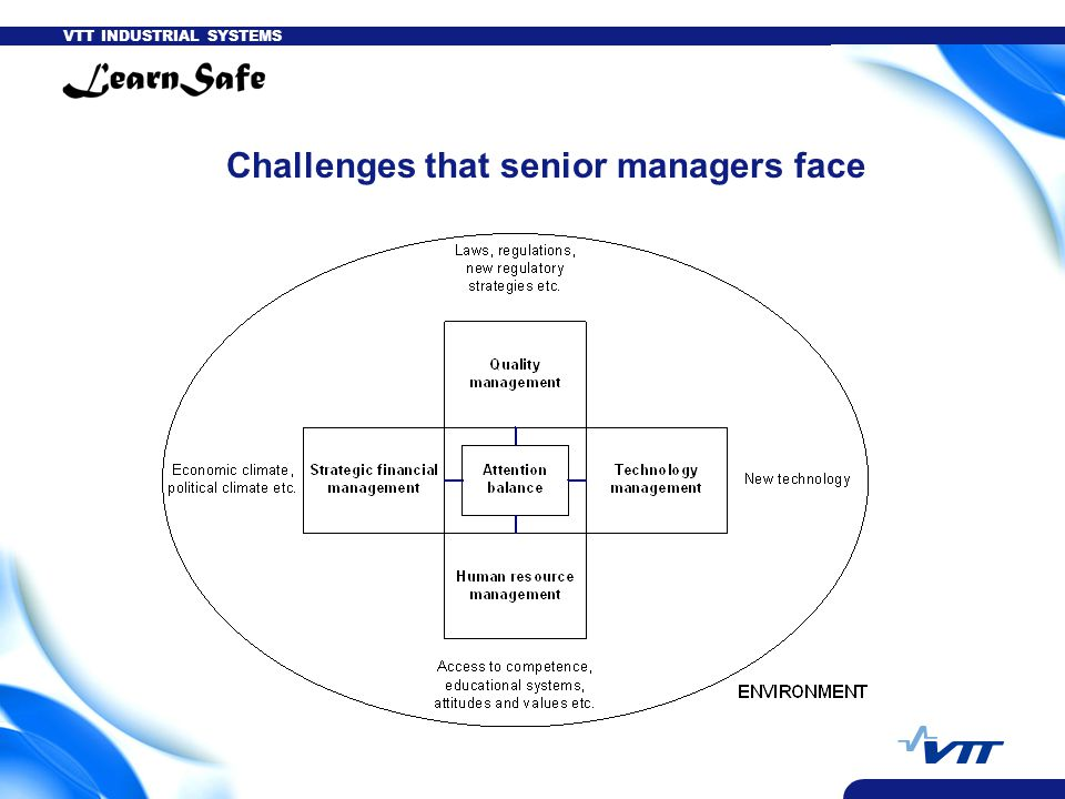 VTT INDUSTRIAL SYSTEMS Clusters of challenge 1.