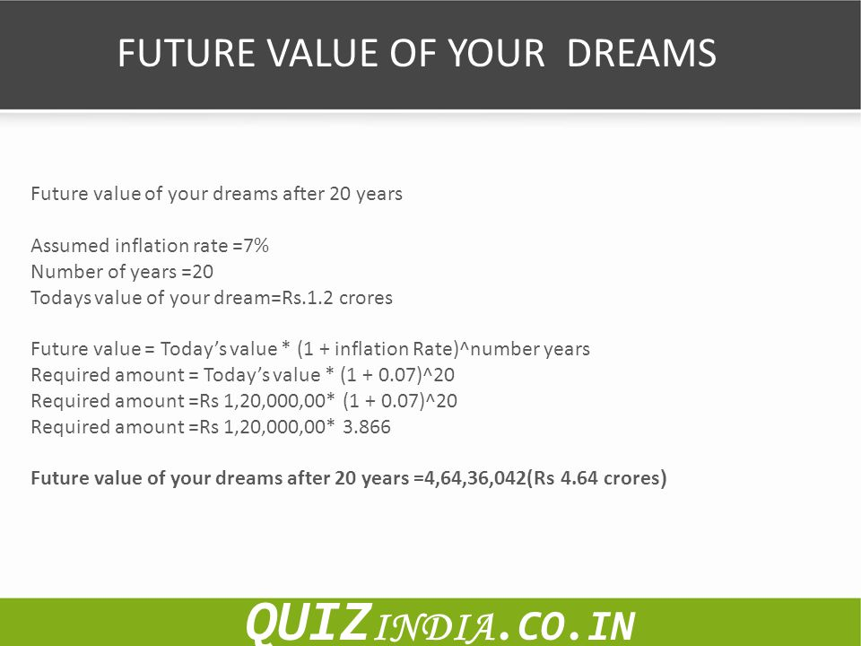 Future value of your dreams after 20 years Assumed inflation rate =7% Number of years =20 Todays value of your dream=Rs.1.2 crores Future value = Toda