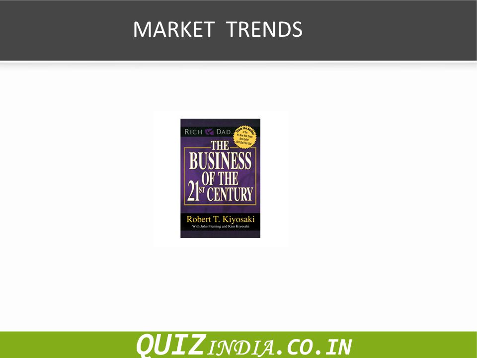 MARKET TRENDS QUIZ INDIA.CO.IN