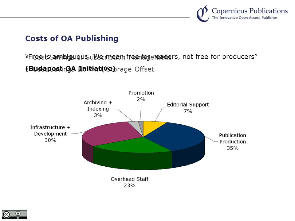 Cost Savings I: Subscription Management Cost Savings II: Print/Storage Offset Costs of OA Publishing Free is ambiguous.