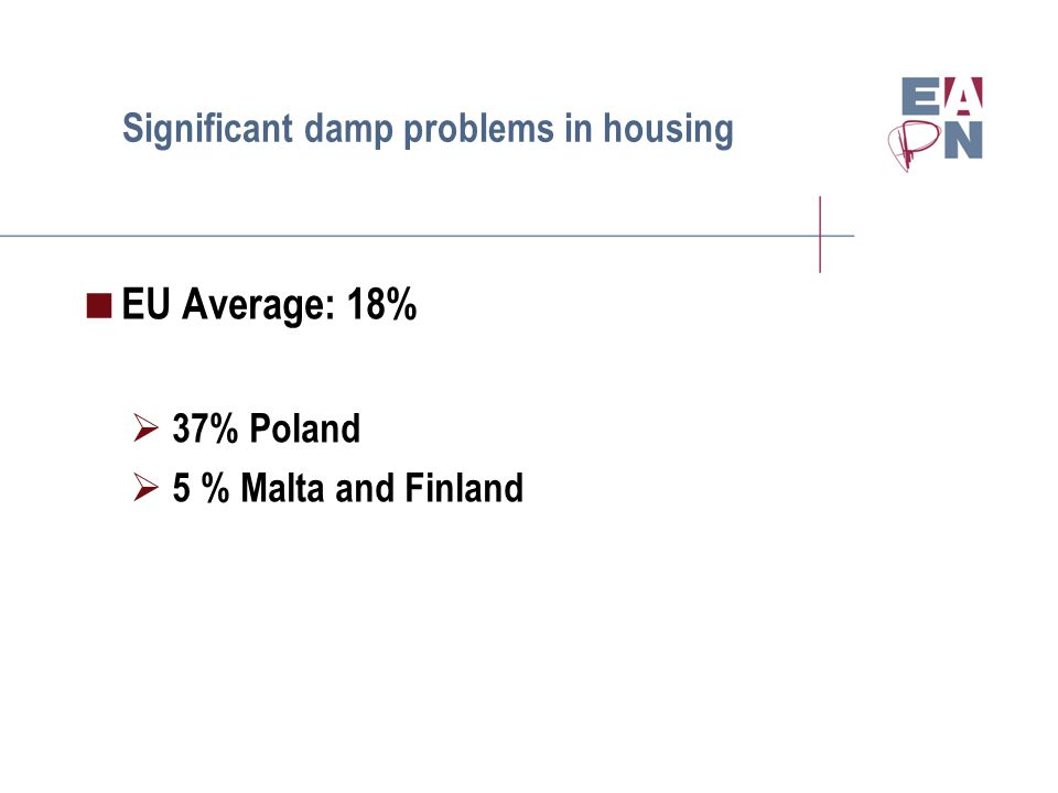 Significant damp problems in housing EU Average: 18% 37% Poland 5 % Malta and Finland