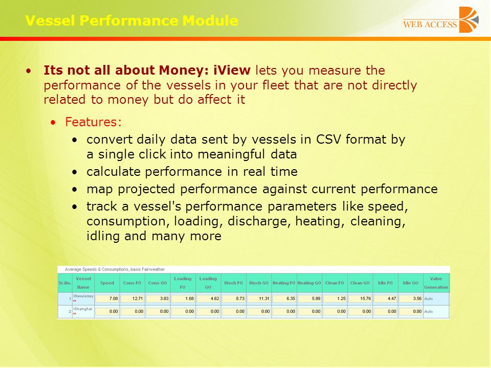 Vessel Performance Module Its not all about Money: iView lets you measure the performance of the vessels in your fleet that are not directly related to money but do affect it Features: convert daily data sent by vessels in CSV format by a single click into meaningful data calculate performance in real time map projected performance against current performance track a vessel s performance parameters like speed, consumption, loading, discharge, heating, cleaning, idling and many more