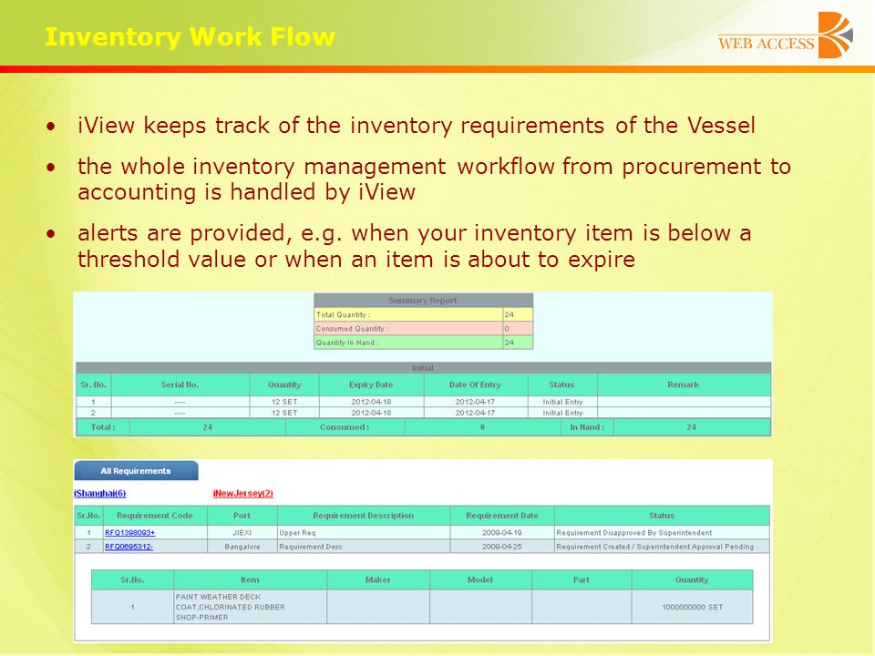 Inventory Work Flow iView keeps track of the inventory requirements of the Vessel the whole inventory management workflow from procurement to accounting is handled by iView alerts are provided, e.g.