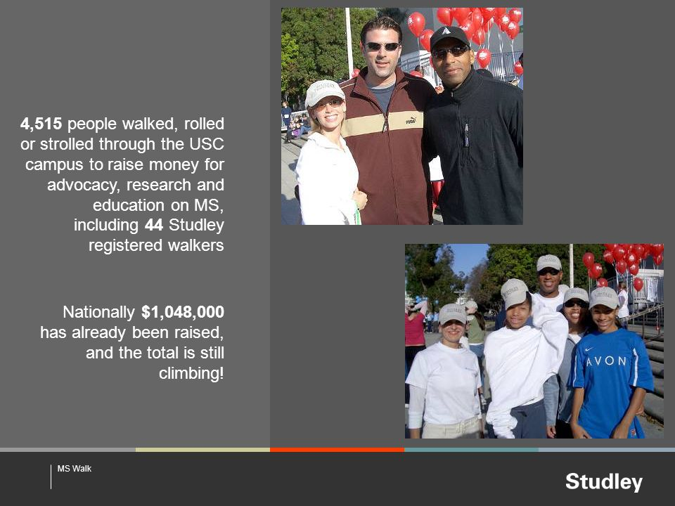 MS Walk Nationally $1,048,000 has already been raised, and the total is still climbing.