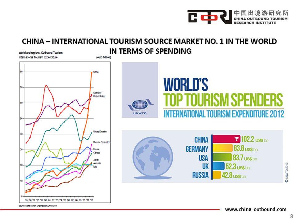 www.china-outbound.com 9