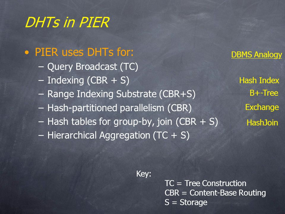 DHTs in PIER PIER uses DHTs for: –Query Broadcast (TC) –Indexing (CBR + S) –Range Indexing Substrate (CBR+S) –Hash-partitioned parallelism (CBR) –Hash tables for group-by, join (CBR + S) –Hierarchical Aggregation (TC + S) Key: TC = Tree Construction CBR = Content-Base Routing S = Storage Hash Index B+-Tree Exchange HashJoin DBMS Analogy