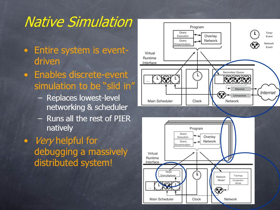 Native Simulation Entire system is event- driven Enables discrete-event simulation to be slid in –Replaces lowest-level networking & scheduler –Runs all the rest of PIER natively Very helpful for debugging a massively distributed system!