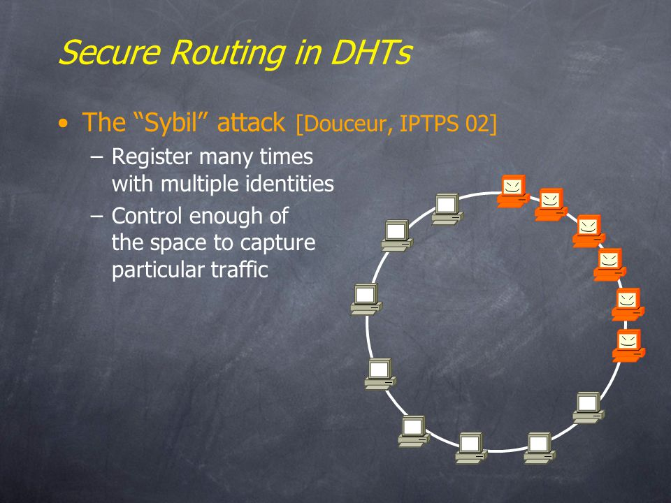 Secure Routing in DHTs The Sybil attack [Douceur, IPTPS 02] –Register many times with multiple identities –Control enough of the space to capture particular traffic