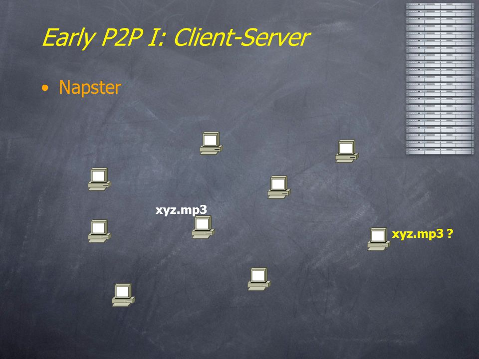 Early P2P I: Client-Server Napster xyz.mp3 xyz.mp3
