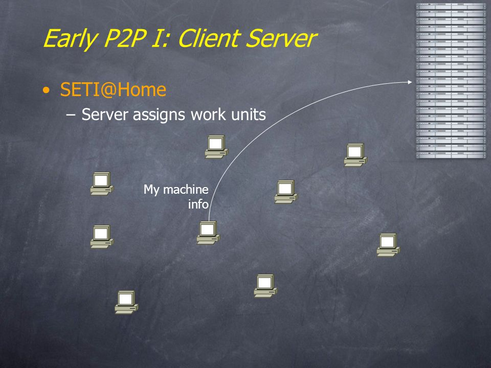 Early P2P I: Client Server SETI@Home –Server assigns work units My machine info