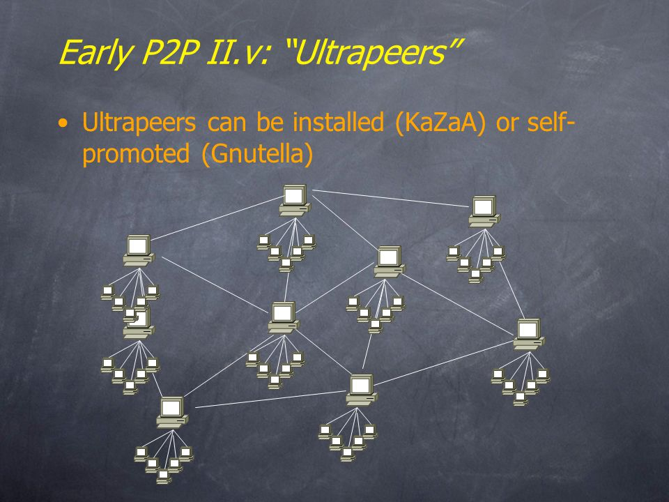 Early P2P II.v: Ultrapeers Ultrapeers can be installed (KaZaA) or self- promoted (Gnutella)