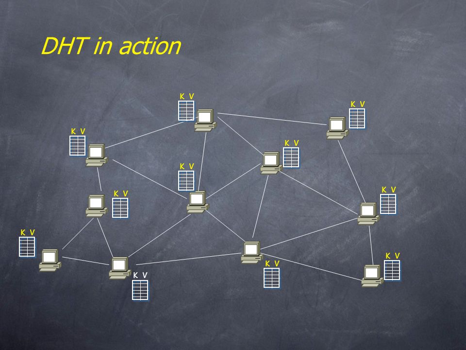 K V DHT in action