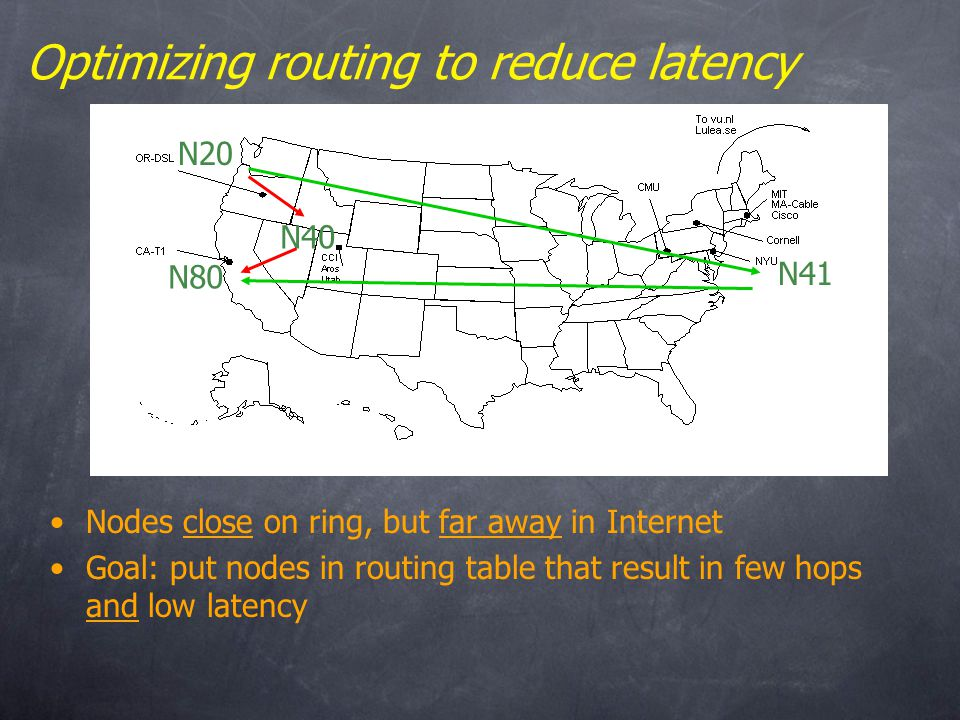 Optimizing routing to reduce latency Nodes close on ring, but far away in Internet Goal: put nodes in routing table that result in few hops and low latency N20 N41 N80 N40