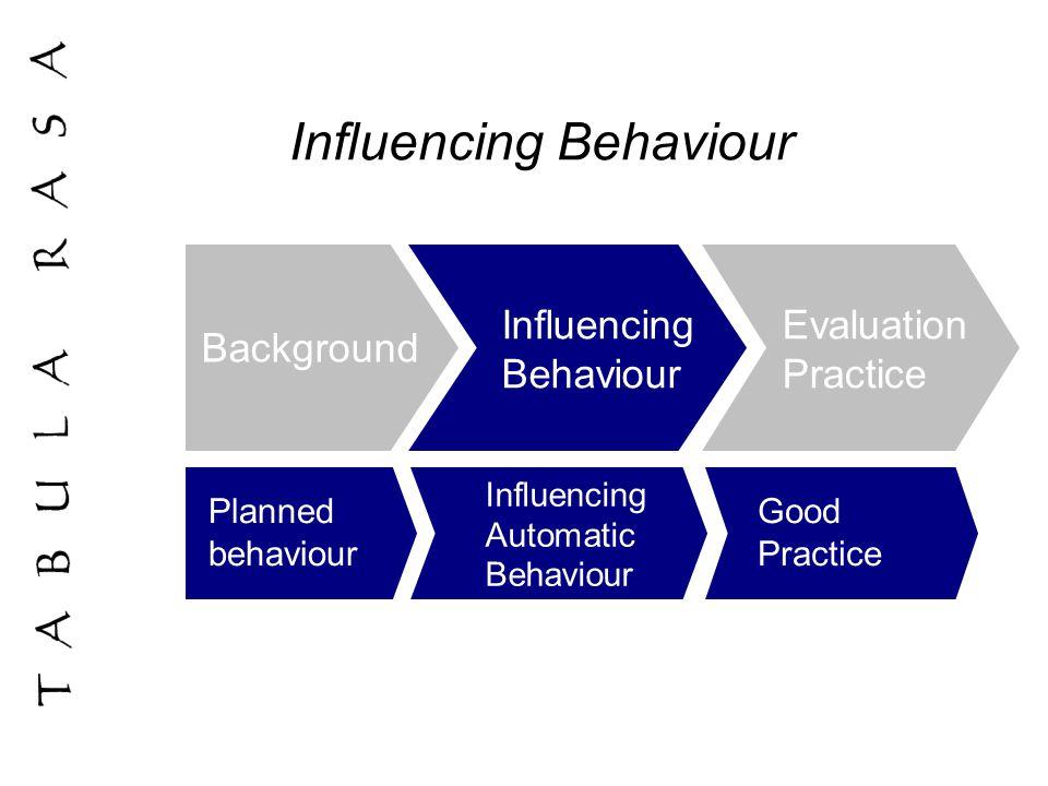 Influencing Behaviour Background Influencing Behaviour Evaluation Practice Planned behaviour Influencing Automatic Behaviour Good Practice