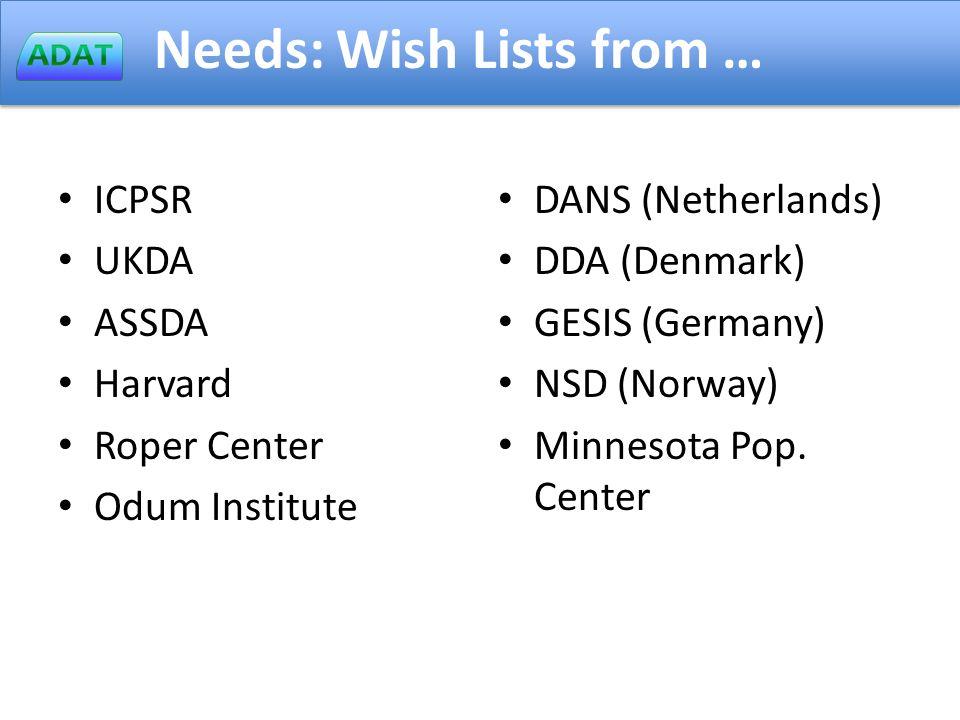 Needs: Wish Lists from … ICPSR UKDA ASSDA Harvard Roper Center Odum Institute DANS (Netherlands) DDA (Denmark) GESIS (Germany) NSD (Norway) Minnesota Pop.
