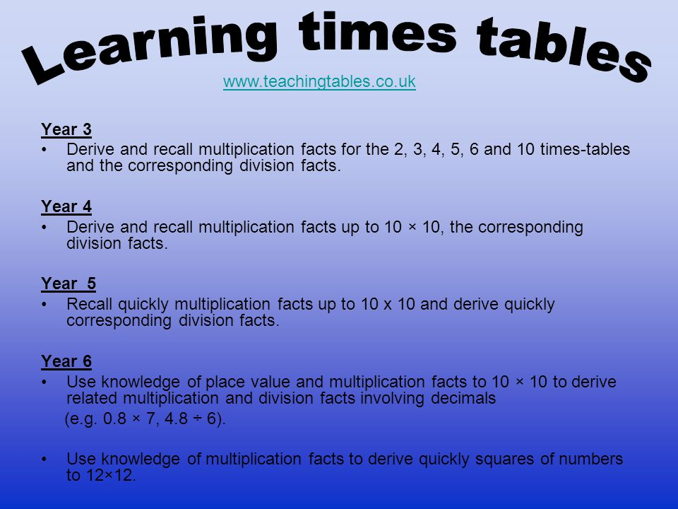 Year 3 Derive and recall multiplication facts for the 2, 3, 4, 5, 6 and 10 times-tables and the corresponding division facts. Year 4 Derive and recall