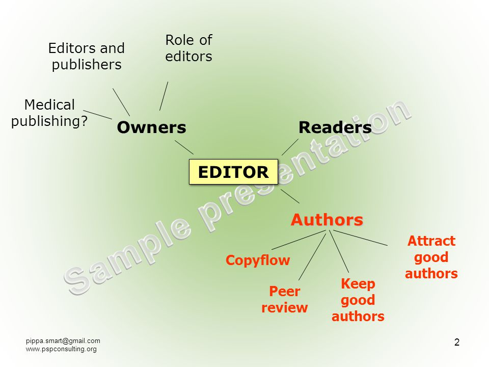 2 EDITOR ReadersOwners Authors Copyflow Keep good authors Attract good authors Peer review Editors and publishers Role of editors Medical publishing