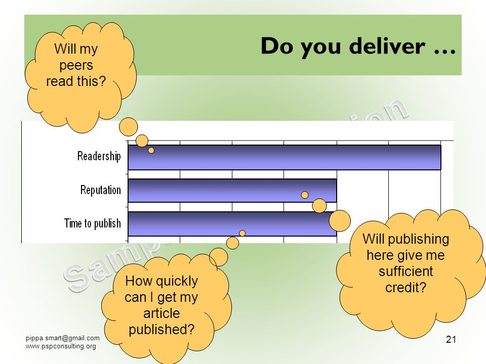 Do you deliver … How quickly can I get my article published.