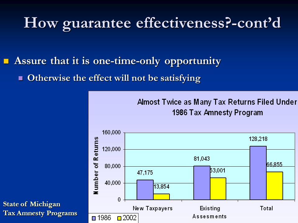 How guarantee effectiveness -contd Assure that it is one-time-only opportunity Assure that it is one-time-only opportunity Otherwise the effect will not be satisfying Otherwise the effect will not be satisfying State of Michigan Tax Amnesty Programs