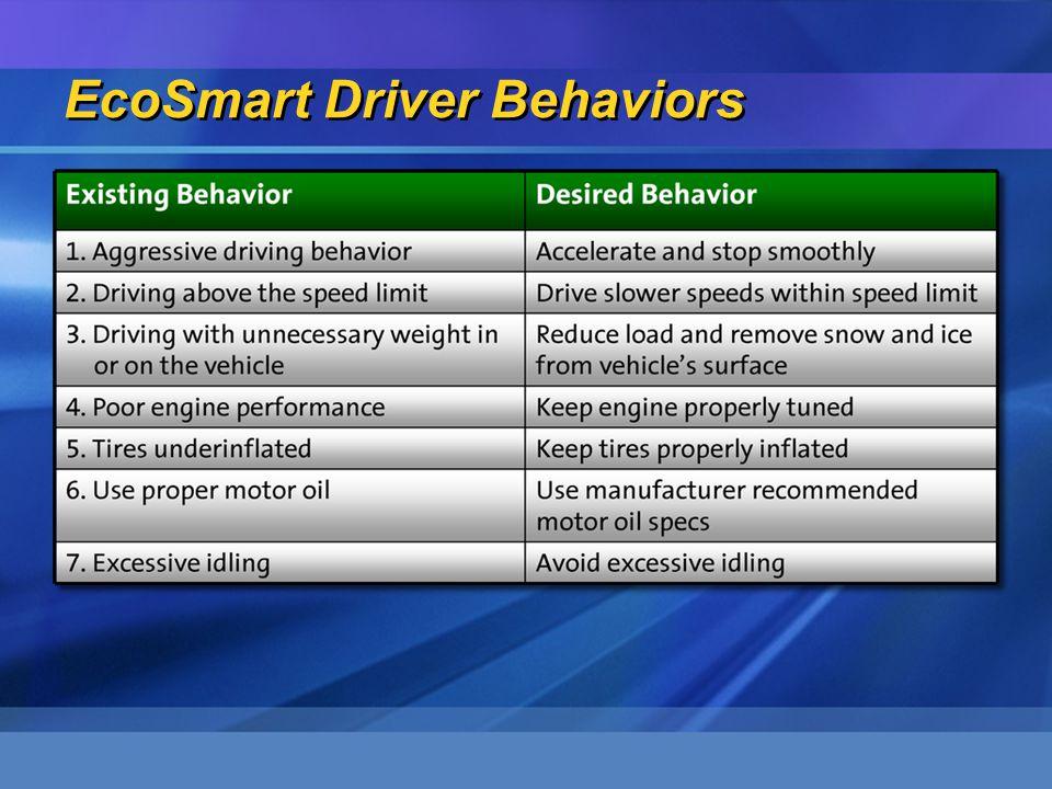 EcoSmart Driver Behaviors