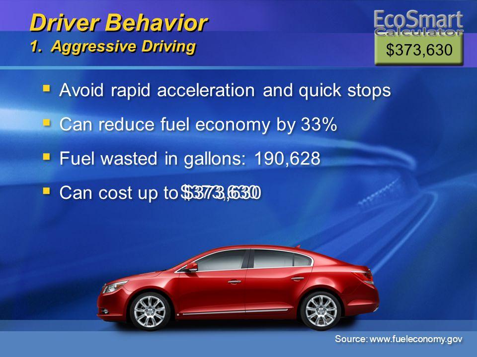 $373,630 Driver Behavior 1.