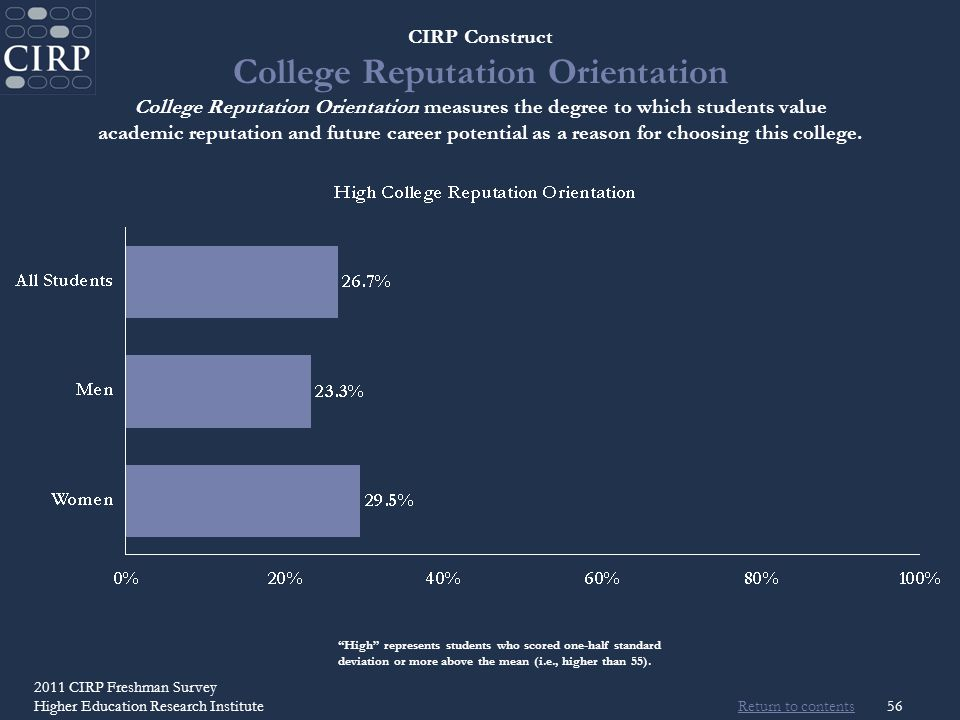 Return to contents 2011 CIRP Freshman Survey Higher Education Research Institute56 CIRP Construct College Reputation Orientation College Reputation Orientation measures the degree to which students value academic reputation and future career potential as a reason for choosing this college.