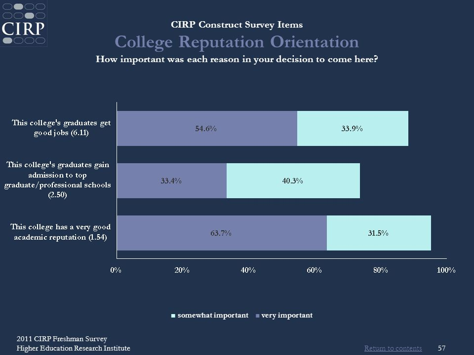 Return to contents 2011 CIRP Freshman Survey Higher Education Research Institute57 CIRP Construct Survey Items College Reputation Orientation How important was each reason in your decision to come here.