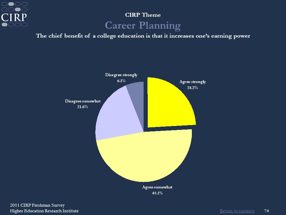 Return to contents 2011 CIRP Freshman Survey Higher Education Research Institute74 CIRP Theme Career Planning The chief benefit of a college education is that it increases ones earning power